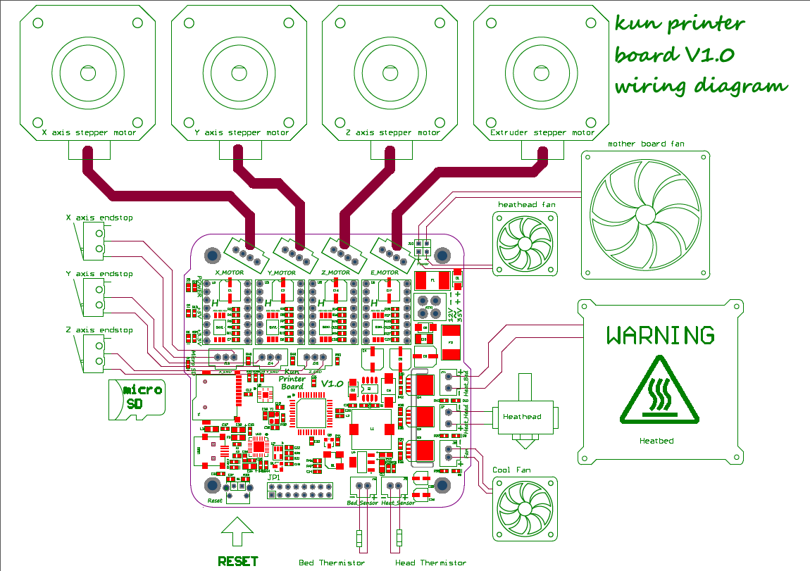 Kunprinter board v1.0 wiring diagram.png