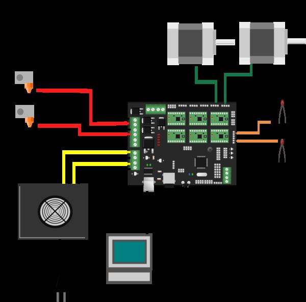 ramps 1 4 pin diagram ramps image wiring diagram ramps 1 4 wiring diagram ramps auto wiring diagram schematic on ramps 1 4 pin diagram